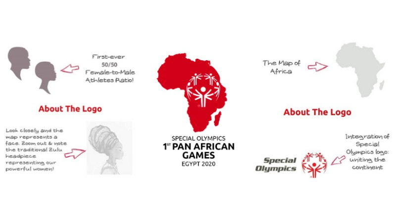 Pan Africa Games Egypt 2020 logo surrounded by the descriptions about the image.