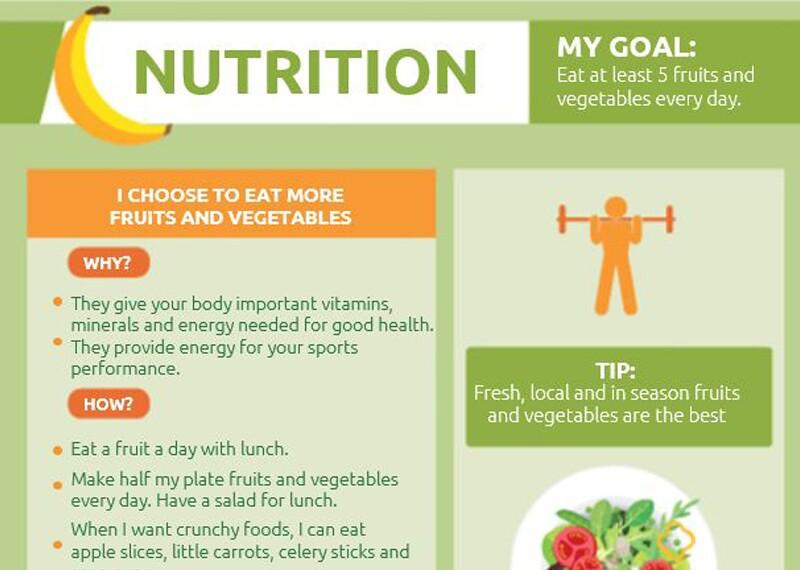 Slide from a Nutrition presentation.