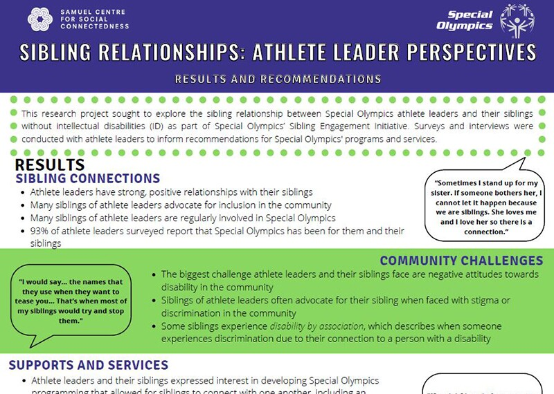 image of the Sibling Relationships: Athlete Leader Perspectives document