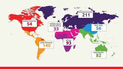 Map of the World, showing Special Olympics Sports Partnerships Per region: 54 North America, 140 Latin America, 33 Middle East-North Africa, 93 Africa, 211 Europe Eurasia, 56 East Asia, 82 Asia Pacific.