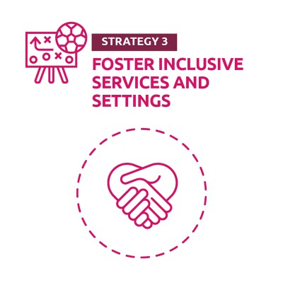 800x800 - S3 - Fostering Inclusive Services and Settings.jpg