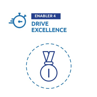 800x800 - E4 - Drive Excellence.jpg