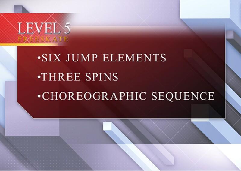 Figure-Skating-Level-5-Freeskate.JPG