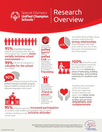 SOUCS-Research-Infographic-2019-2020.jpg