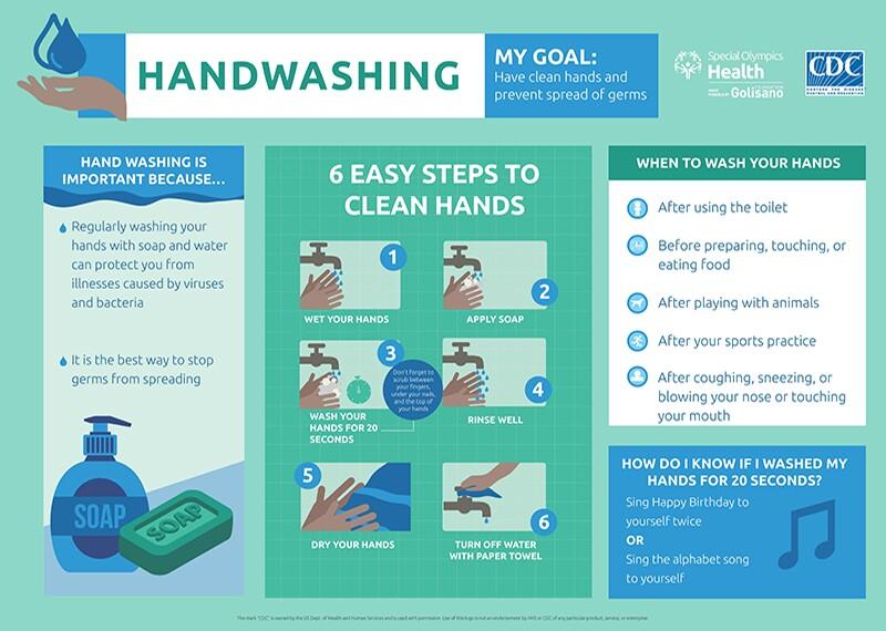 Handwashing poster illustration.