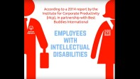 Image that reads: According to a 2014 report by the Institute for Corporate Productivity (i4cp), in partnership with Best Buddies International Employees with Intellectual Disabilities.