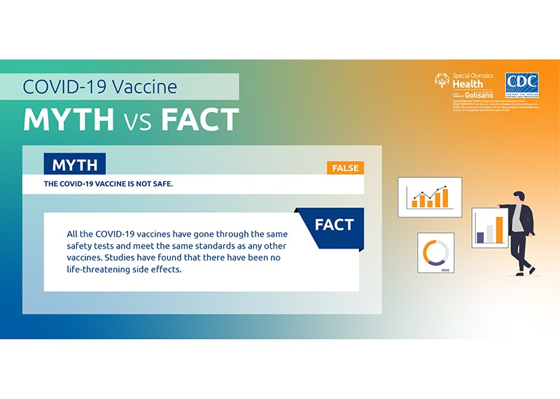 US Facebook and Twitter COVID Vaccine Social Graphic