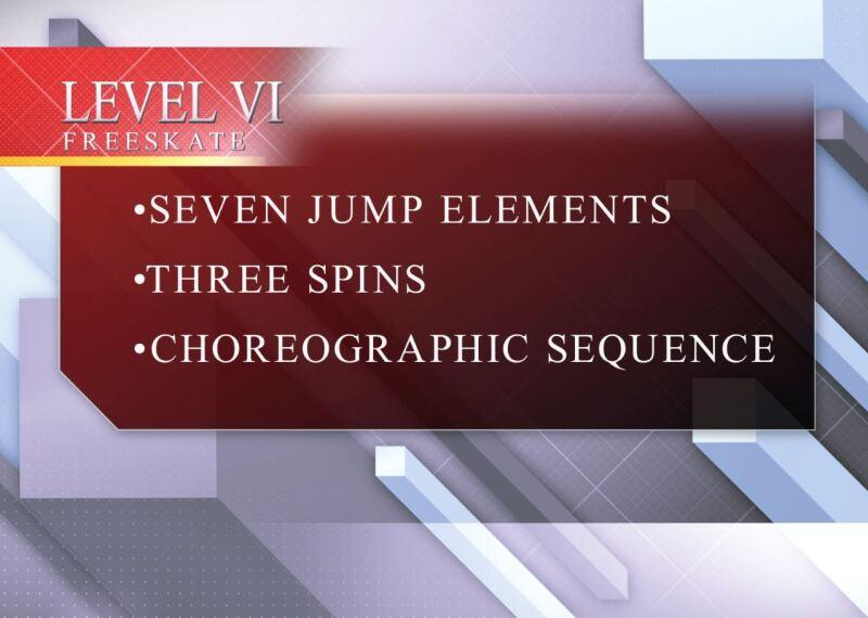 Level 6 Freeskate