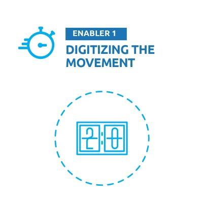 800x800 - E1 - Digitiing the Movement.jpg