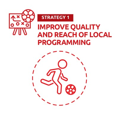 800x800 - S1 - Improve Quality and Reach of Local Programming.jpg