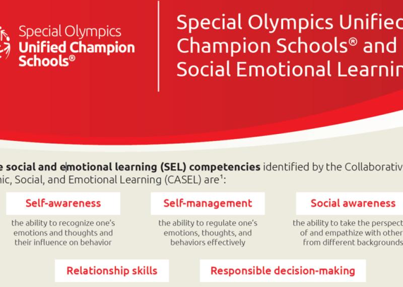 UCS Social Emotional Learning Document